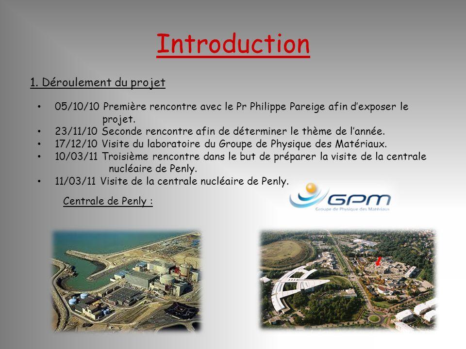 Introduction 1. Déroulement du projet
