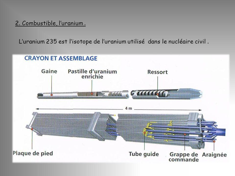 2. Combustible, l'uranium .