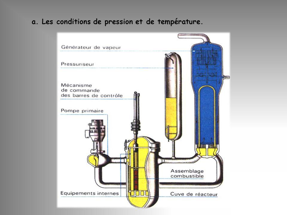 a. Les conditions de pression et de température.