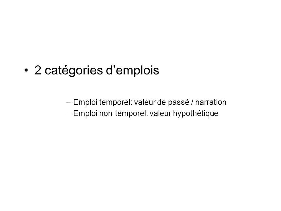 2 catégories d'emplois Emploi temporel: valeur de passé / narration