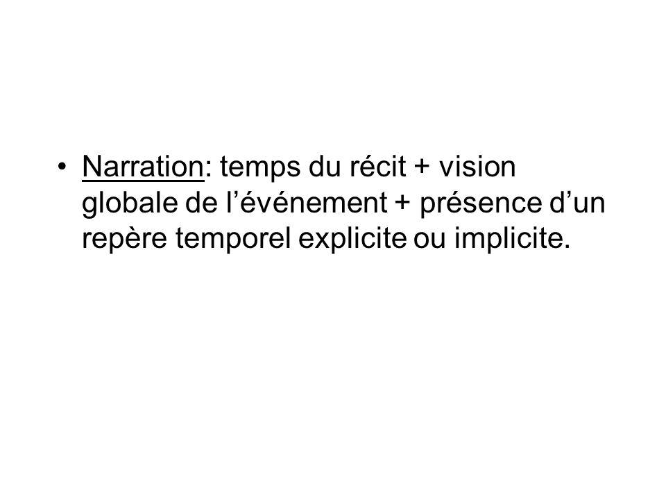 Narration: temps du récit + vision globale de l'événement + présence d'un repère temporel explicite ou implicite.