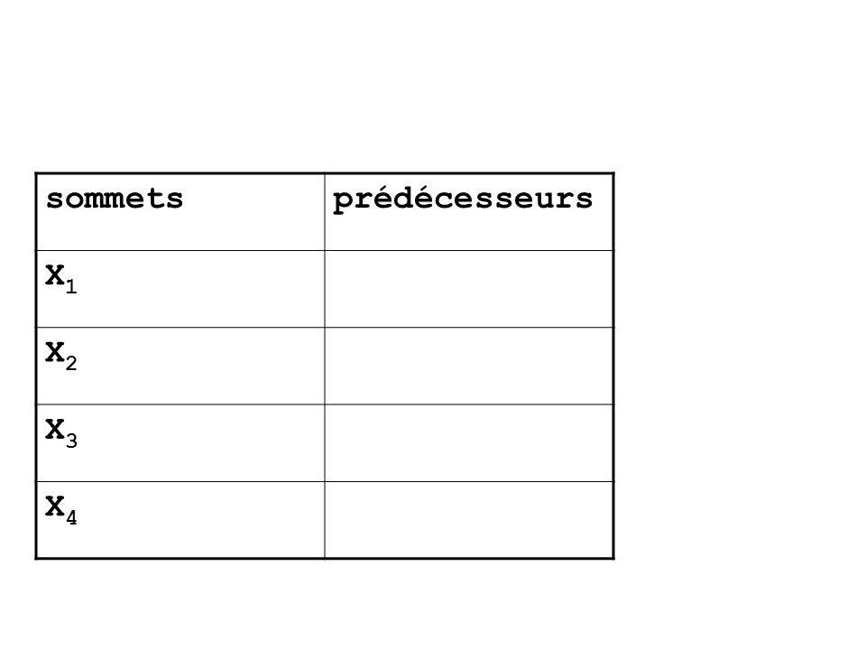 sommets prédécesseurs X1 X2 X3 X4
