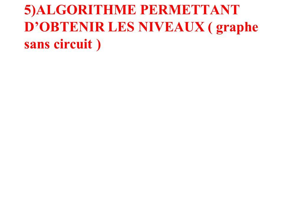 5)ALGORITHME PERMETTANT D'OBTENIR LES NIVEAUX ( graphe sans circuit )