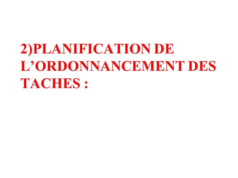 2)PLANIFICATION DE L'ORDONNANCEMENT DES TACHES :
