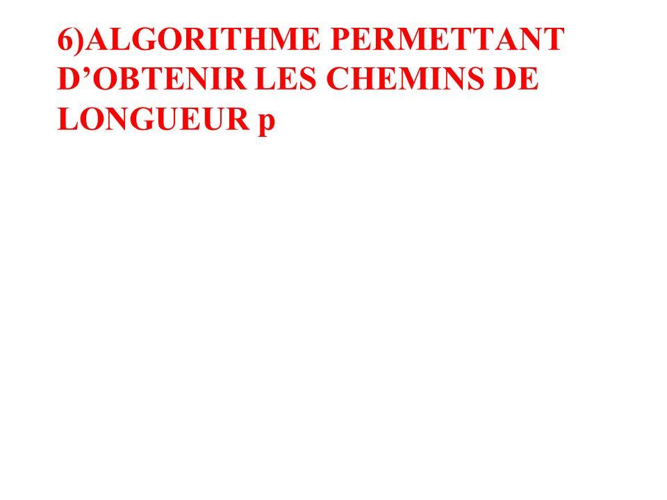 6)ALGORITHME PERMETTANT D'OBTENIR LES CHEMINS DE LONGUEUR p