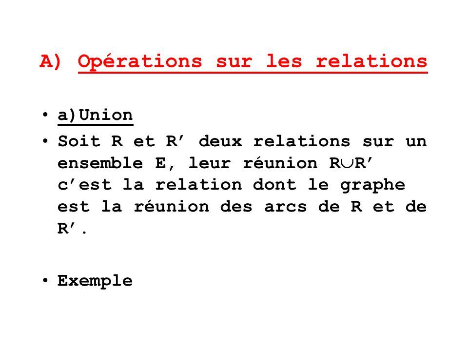 A) Opérations sur les relations