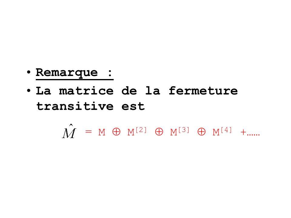 La matrice de la fermeture transitive est