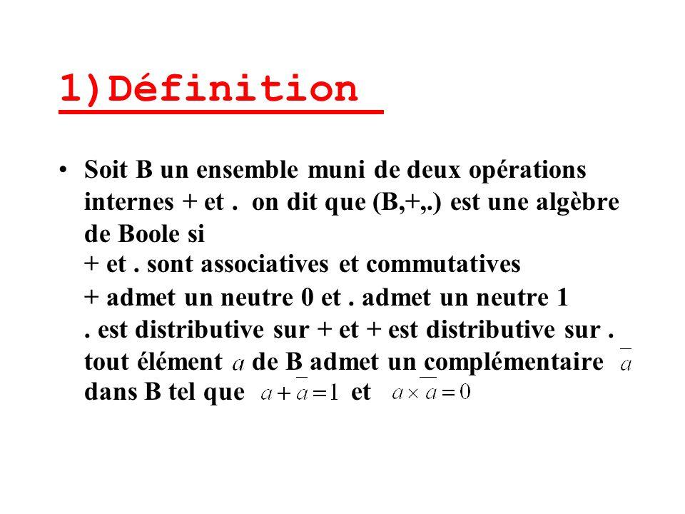 1)Définition