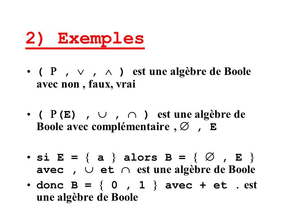 2) Exemples (  ,  ,  ) est une algèbre de Boole avec non , faux, vrai. ( (E) ,  ,  ) est une algèbre de Boole avec complémentaire ,  , E.
