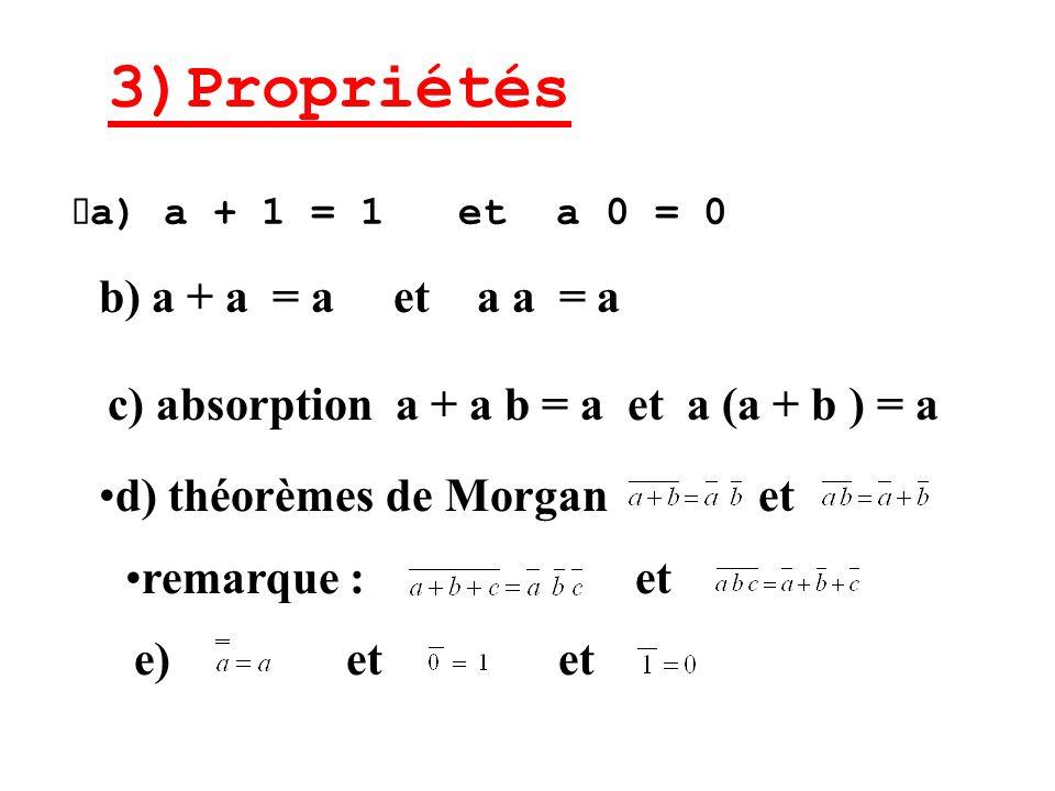3)Propriétés b) a + a = a et a a = a