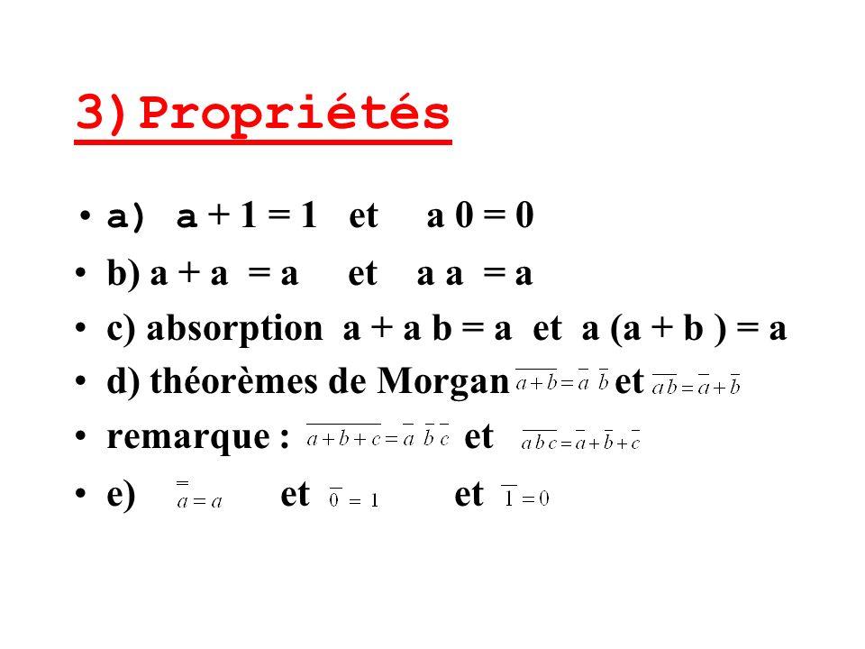 3)Propriétés a) a + 1 = 1 et a 0 = 0 b) a + a = a et a a = a