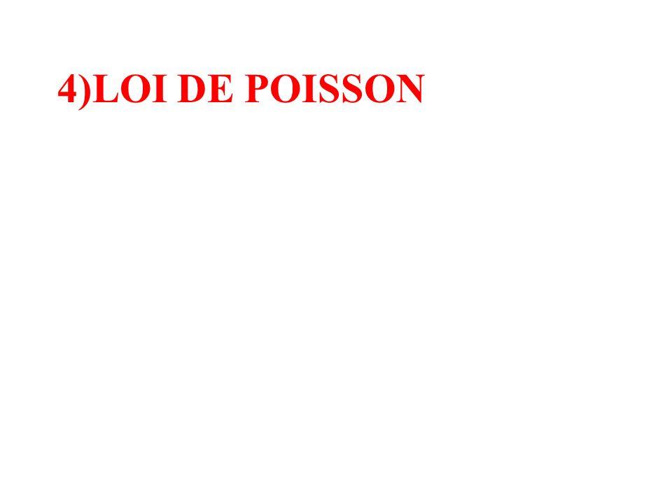 4)LOI DE POISSON