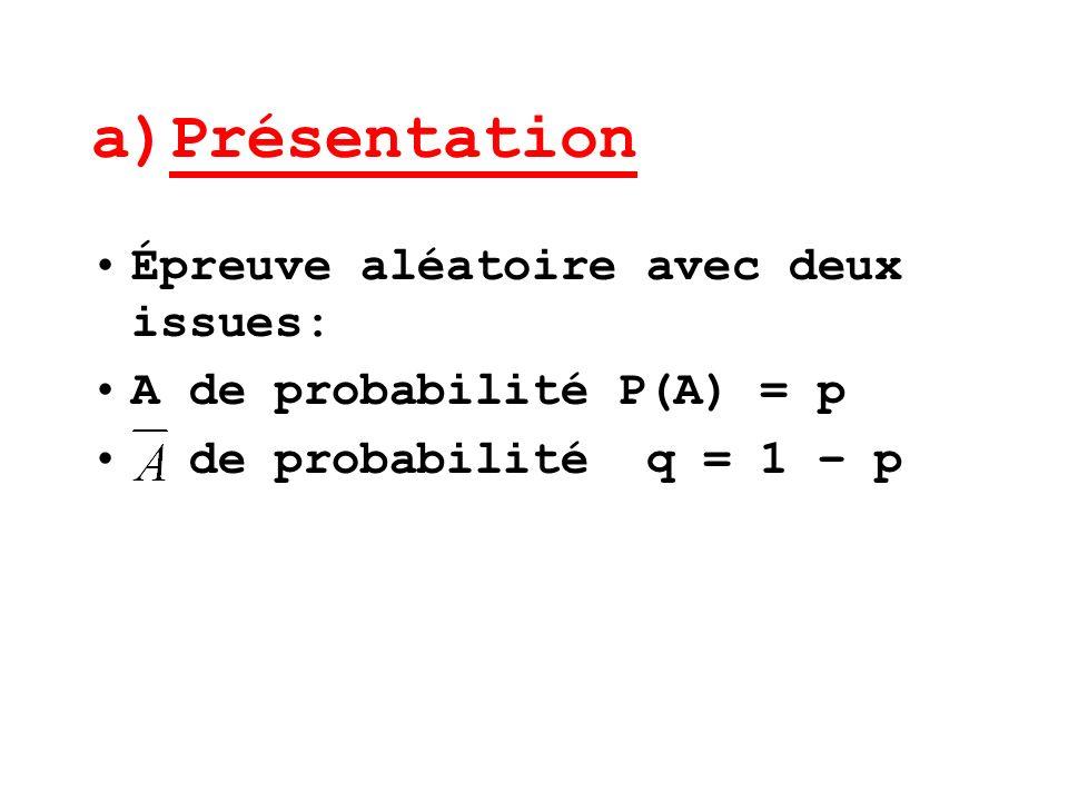 a)Présentation Épreuve aléatoire avec deux issues:
