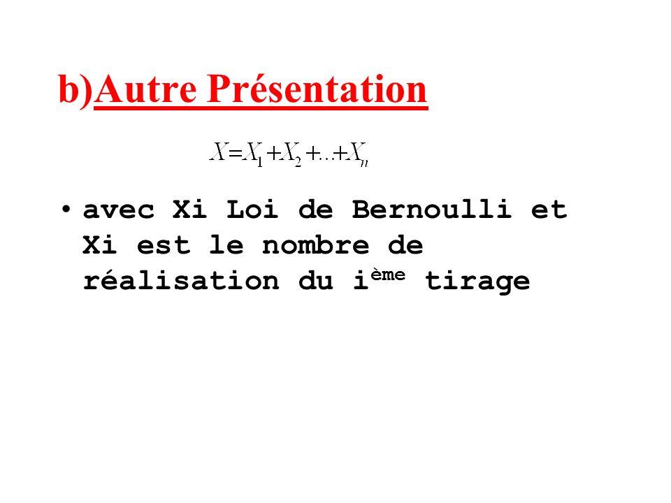 b)Autre Présentation avec Xi Loi de Bernoulli et Xi est le nombre de réalisation du ième tirage