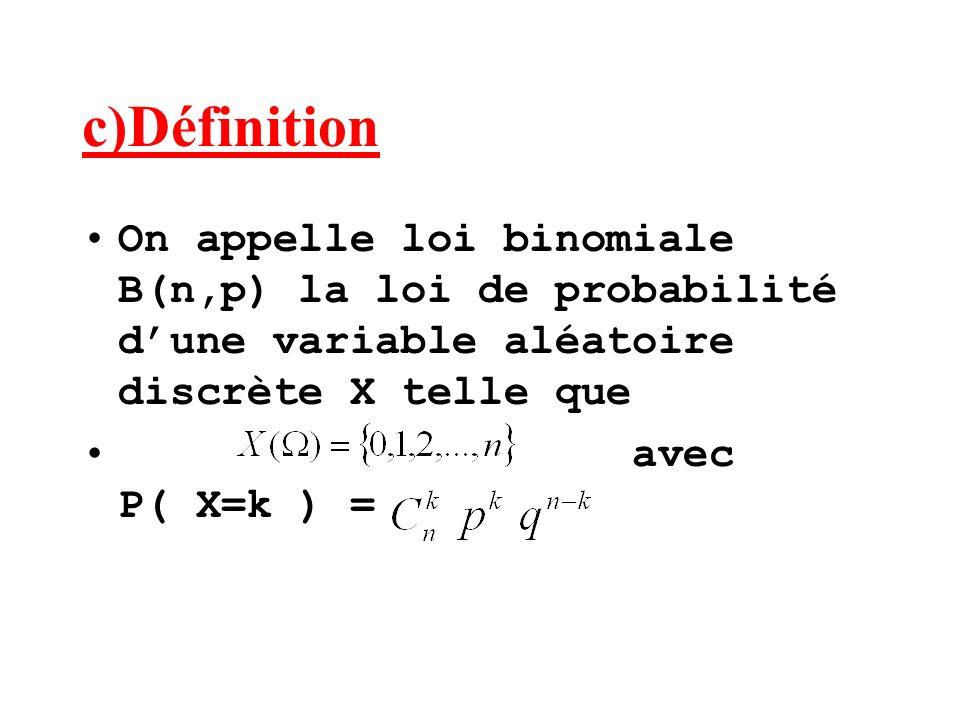 c)Définition On appelle loi binomiale B(n,p) la loi de probabilité d'une variable aléatoire discrète X telle que.