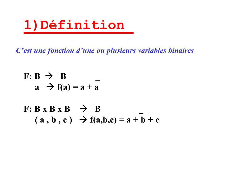 C'est une fonction d'une ou plusieurs variables binaires