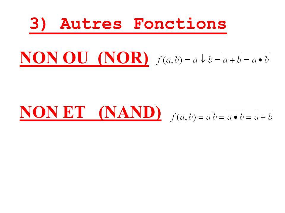 3) Autres Fonctions NON OU (NOR) NON ET (NAND)