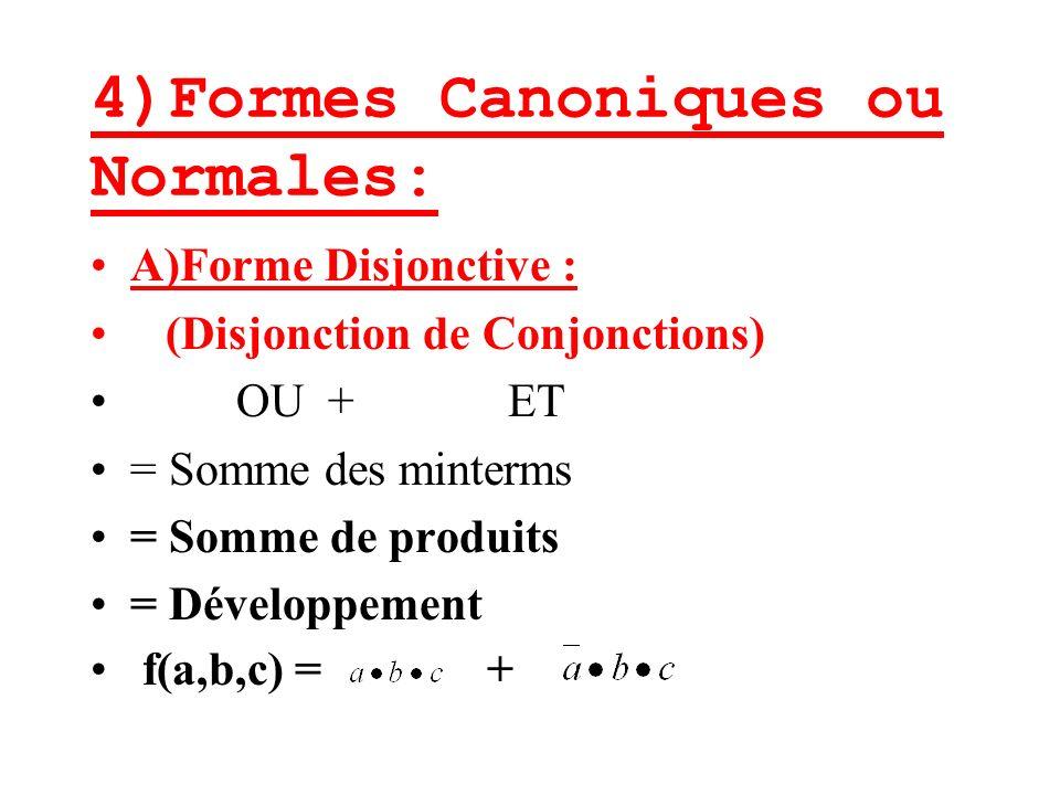 4)Formes Canoniques ou Normales: