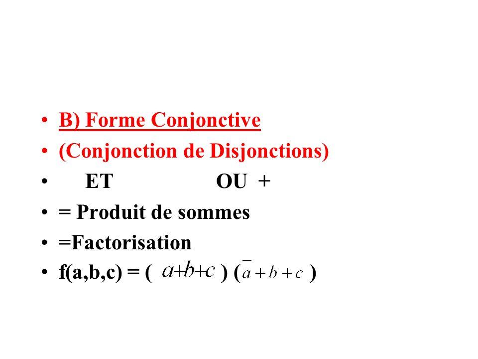 B) Forme Conjonctive (Conjonction de Disjonctions) ET OU + = Produit de sommes.