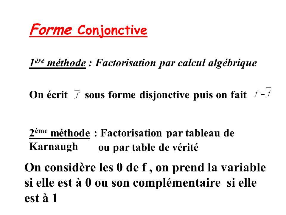 1ère méthode : Factorisation par calcul algébrique