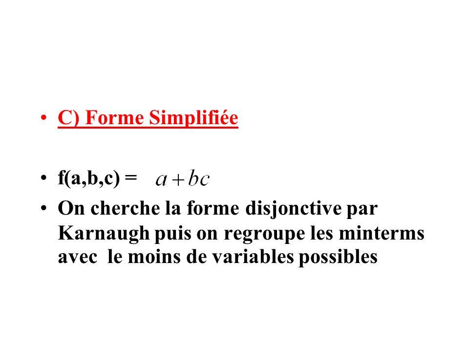 C) Forme Simplifiée f(a,b,c) = On cherche la forme disjonctive par Karnaugh puis on regroupe les minterms avec le moins de variables possibles.