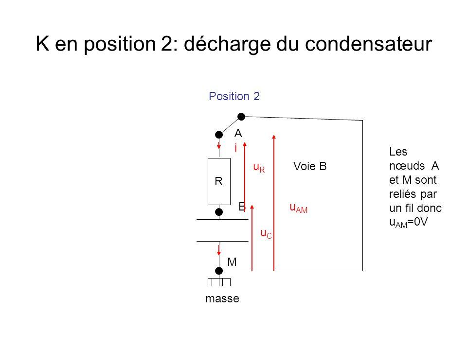 K en position 2: décharge du condensateur