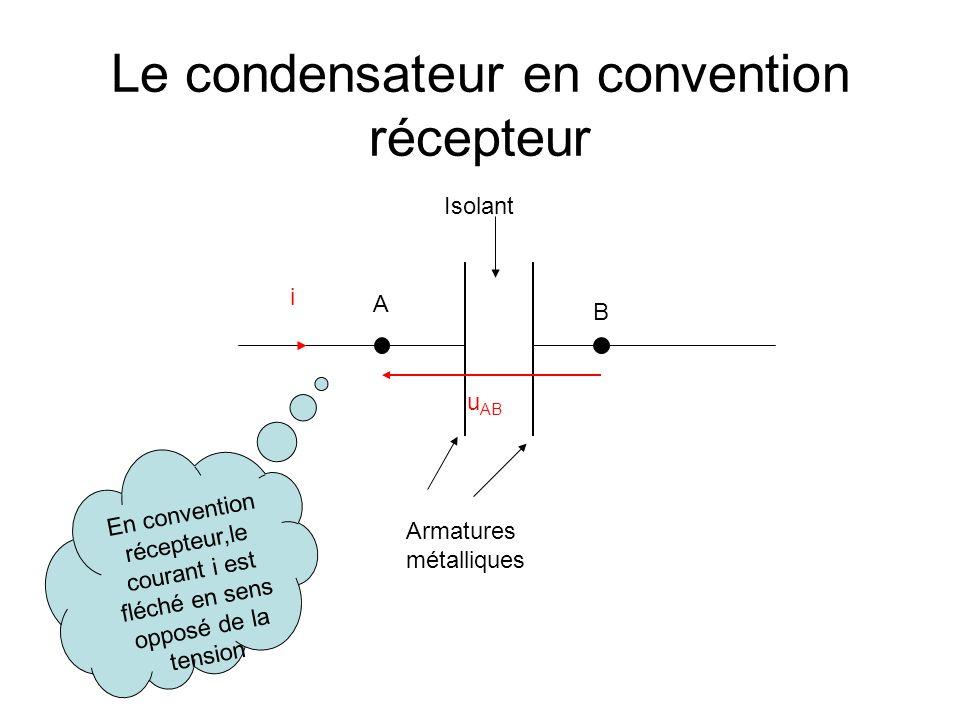 Le condensateur en convention récepteur