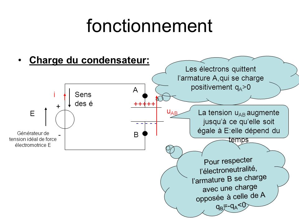 fonctionnement Charge du condensateur: