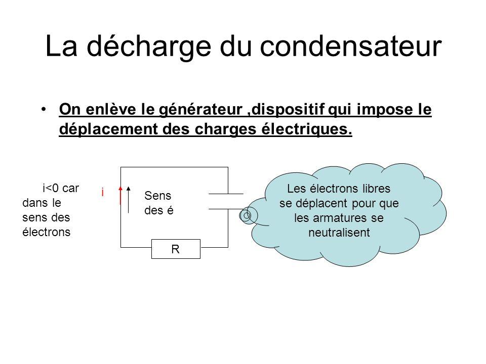 La décharge du condensateur