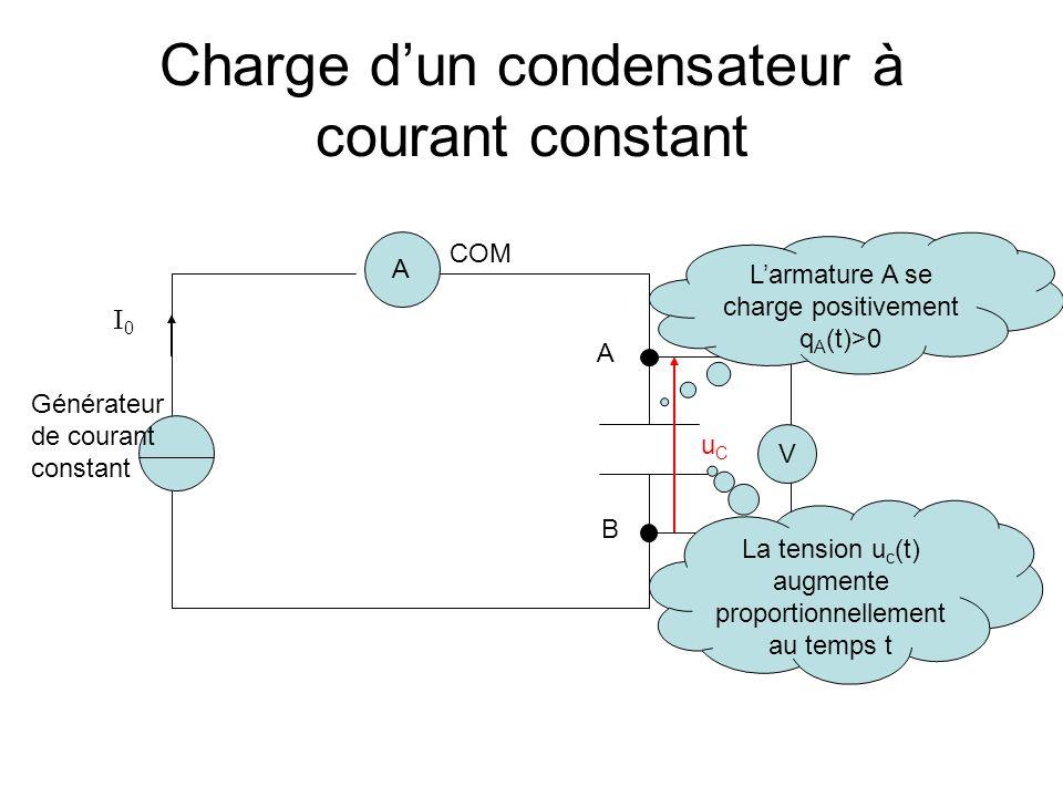 Charge d'un condensateur à courant constant