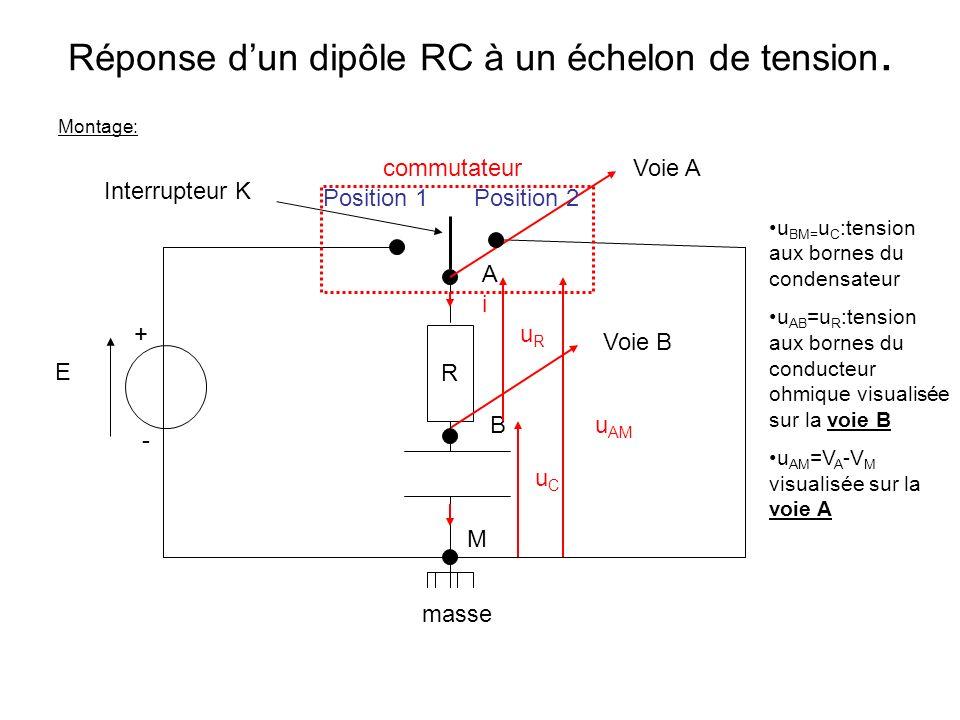 Réponse d'un dipôle RC à un échelon de tension.
