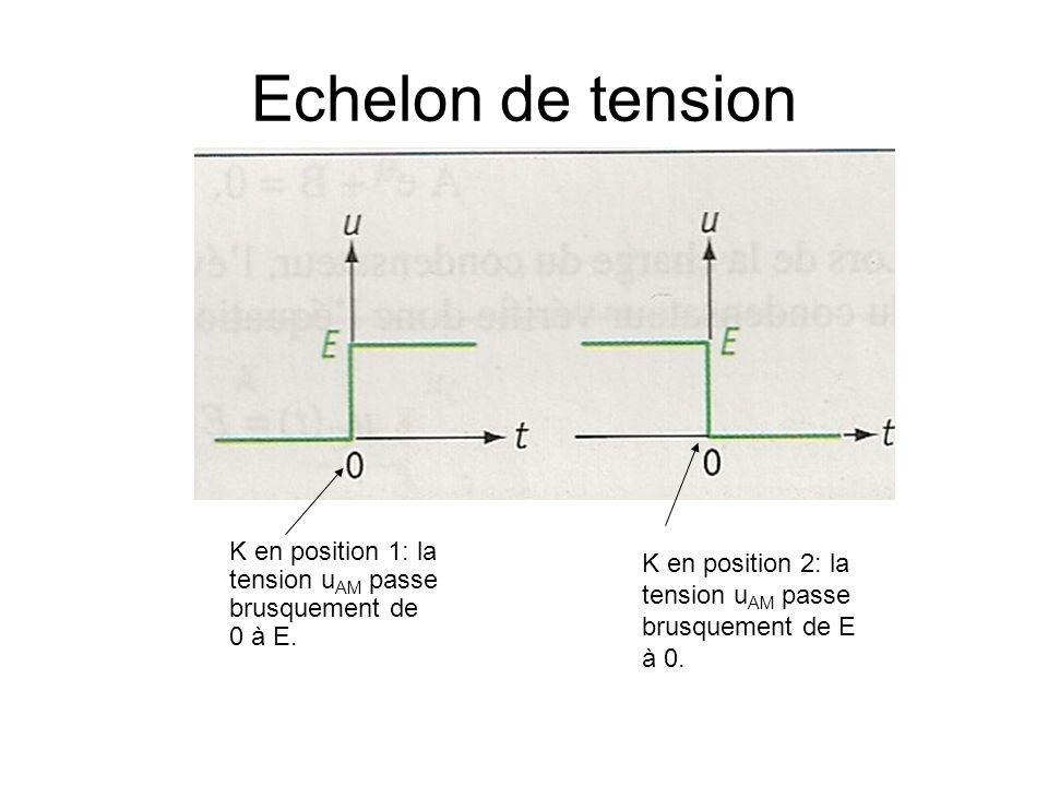 Echelon de tensionK en position 1: la tension uAM passe brusquement de 0 à E.