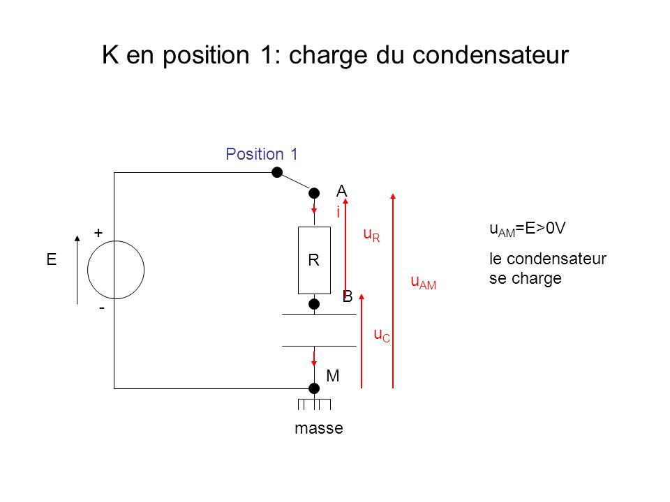 K en position 1: charge du condensateur