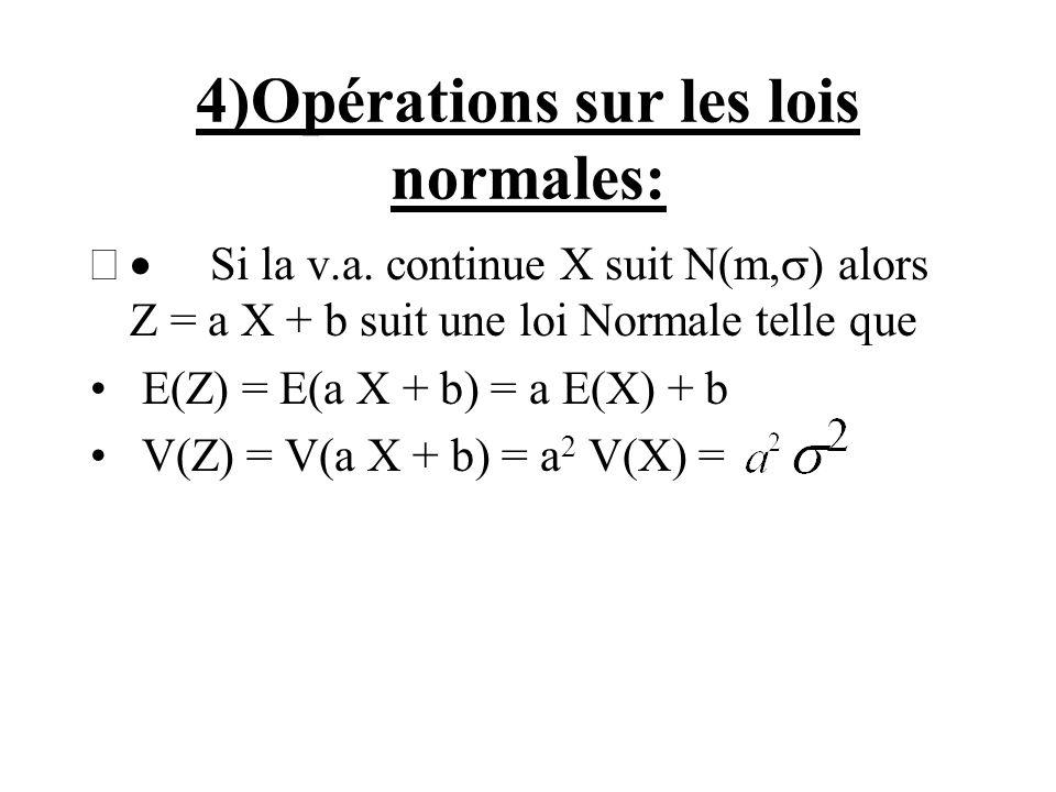 4)Opérations sur les lois normales: