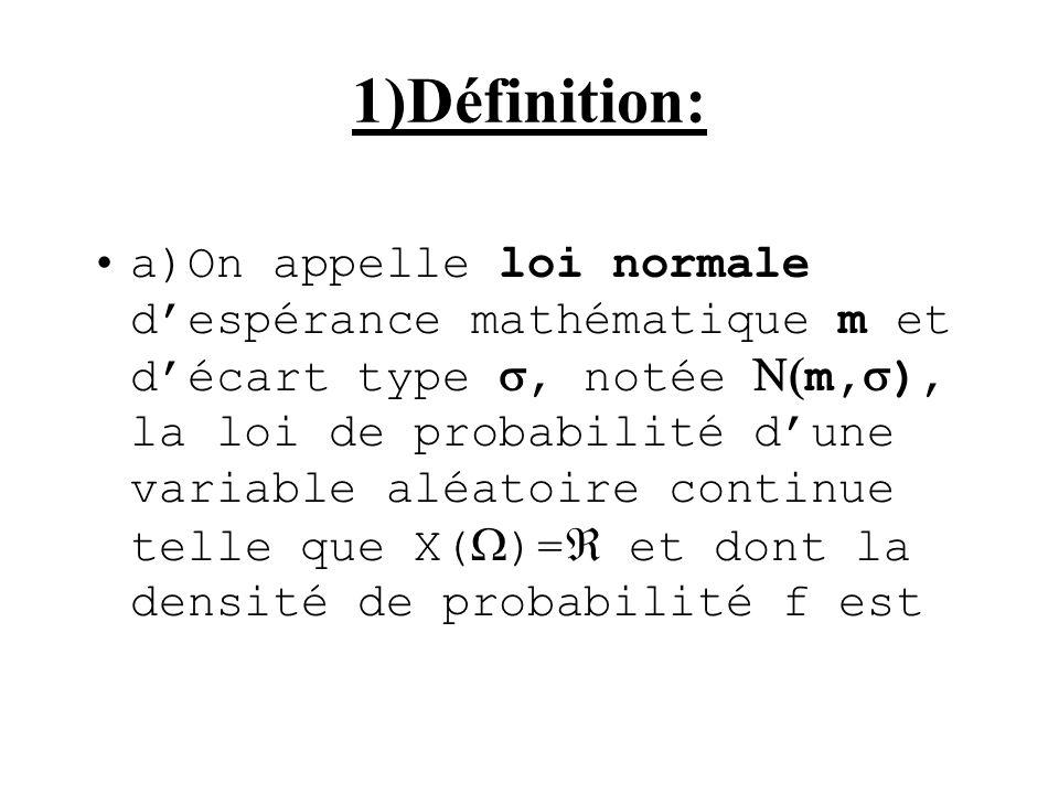 1)Définition: