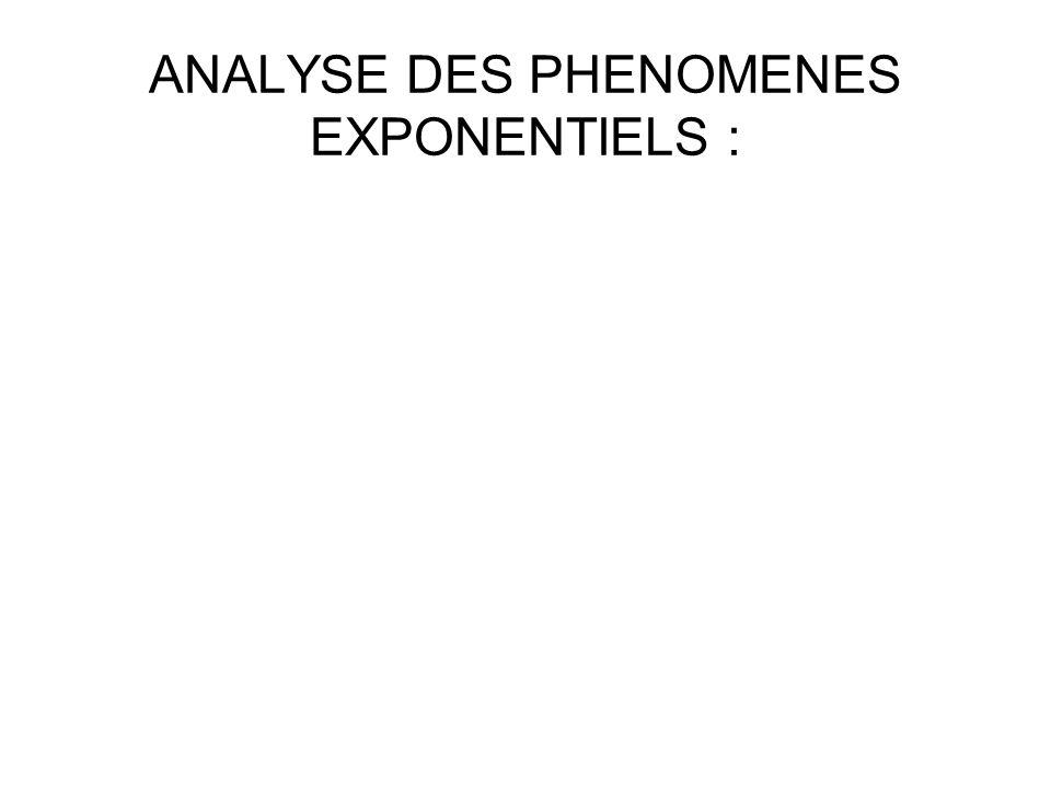 ANALYSE DES PHENOMENES EXPONENTIELS :