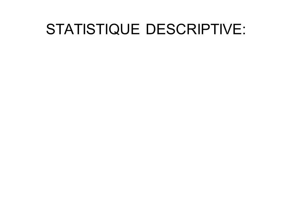 STATISTIQUE DESCRIPTIVE: