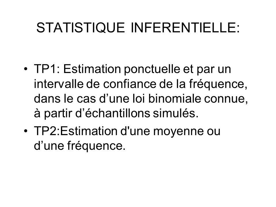 STATISTIQUE INFERENTIELLE: