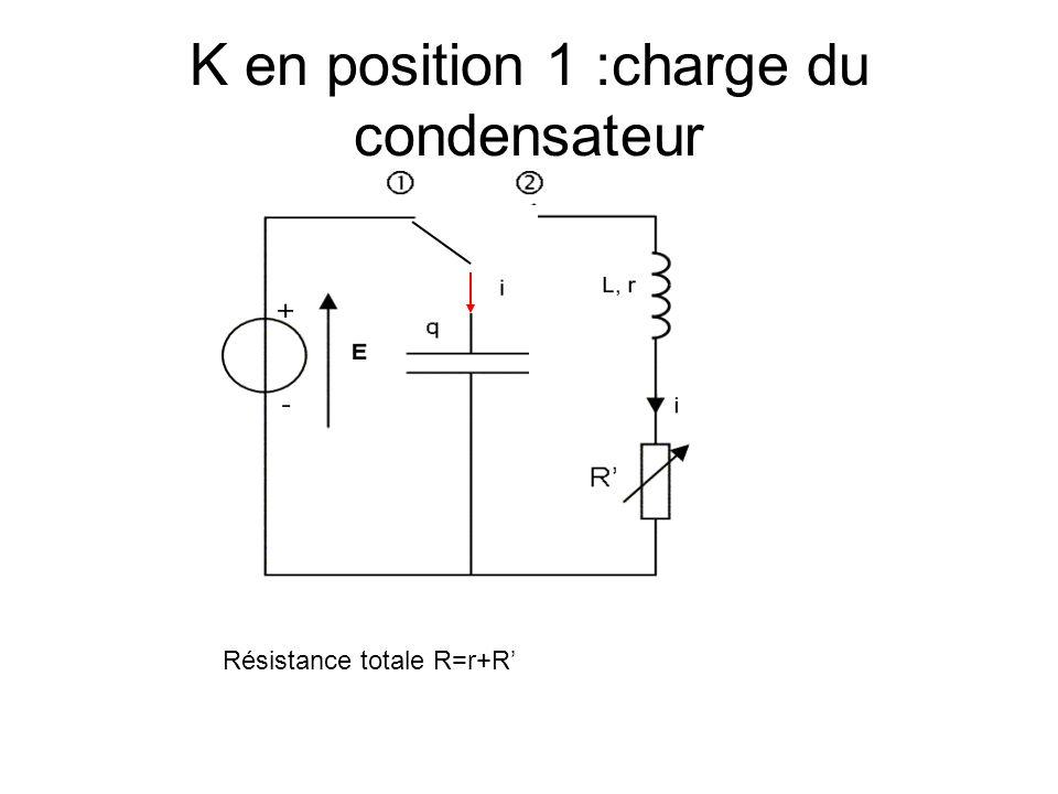 K en position 1 :charge du condensateur