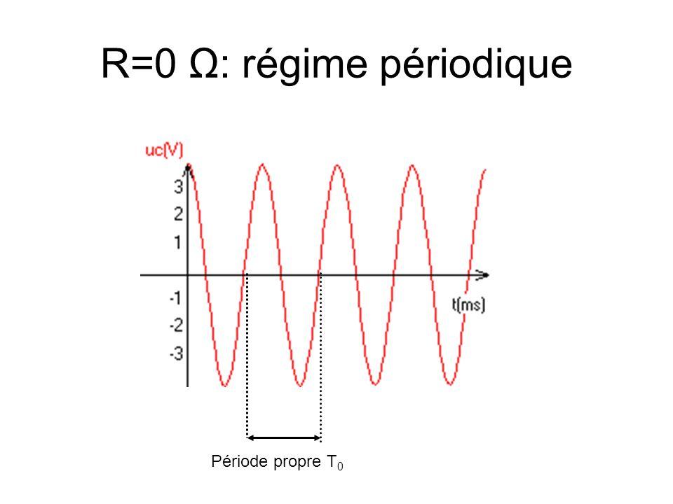 R=0 Ω: régime périodique
