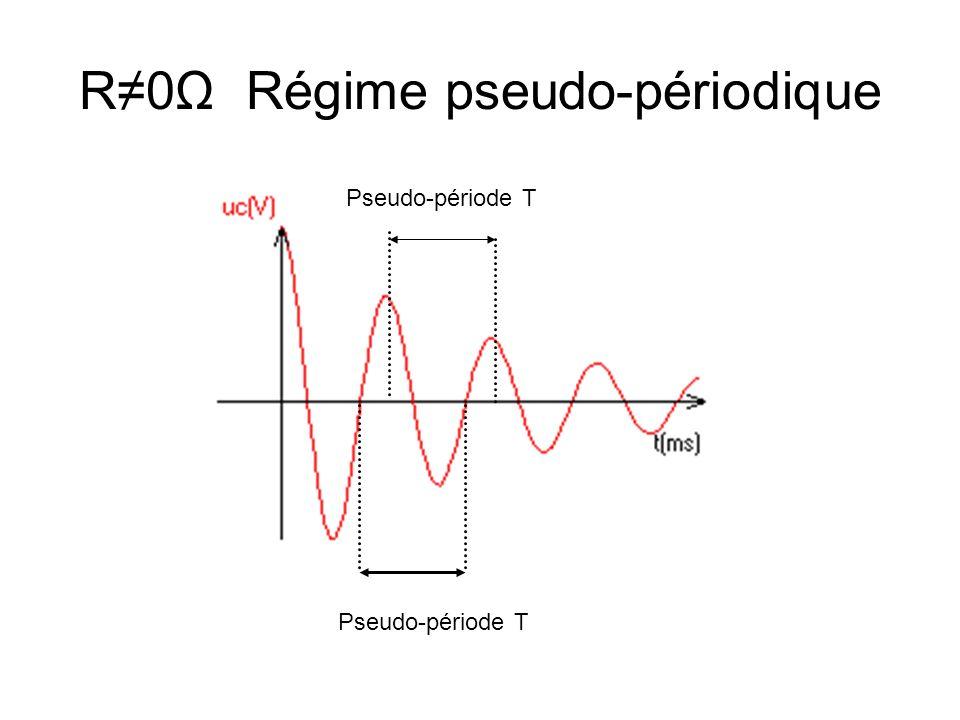 R≠0Ω Régime pseudo-périodique