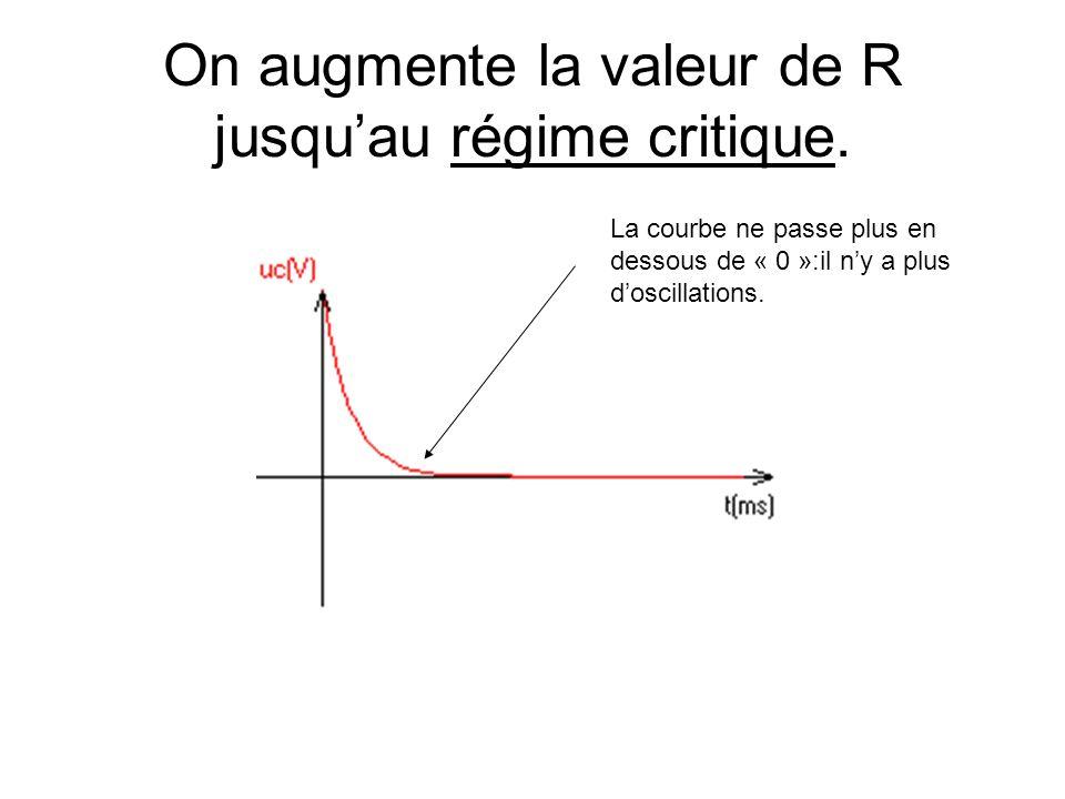On augmente la valeur de R jusqu'au régime critique.