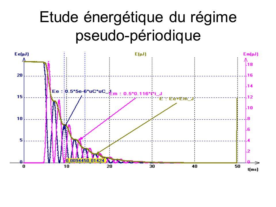 Etude énergétique du régime pseudo-périodique