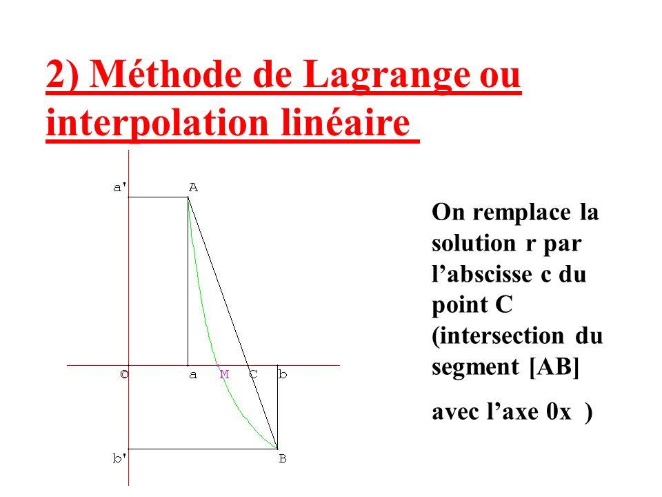 2) Méthode de Lagrange ou interpolation linéaire