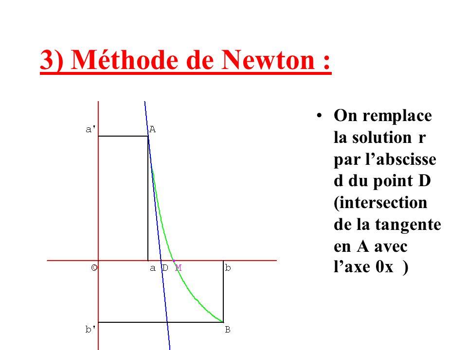 3) Méthode de Newton : On remplace la solution r par l'abscisse d du point D (intersection de la tangente en A avec l'axe 0x )