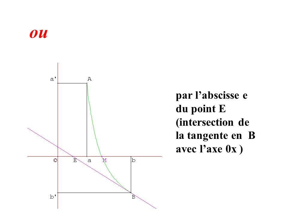 ou par l'abscisse e du point E (intersection de la tangente en B avec l'axe 0x )