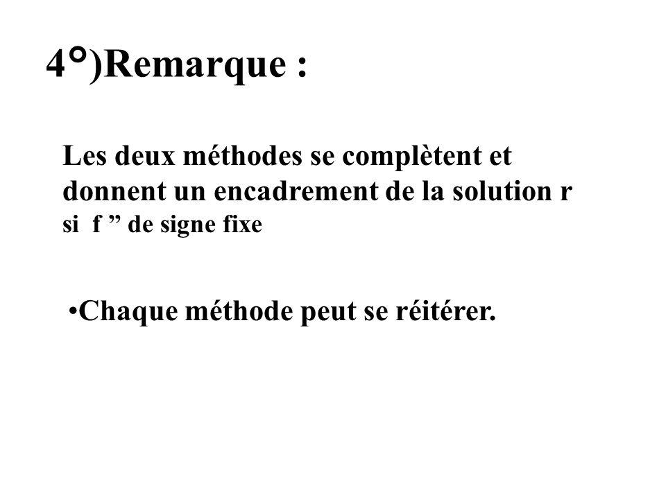 4°)Remarque : Les deux méthodes se complètent et donnent un encadrement de la solution r si f '' de signe fixe.