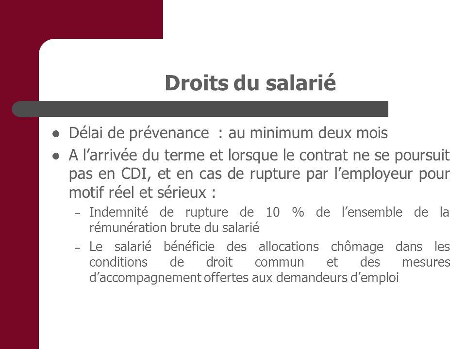 Droits du salarié Délai de prévenance : au minimum deux mois