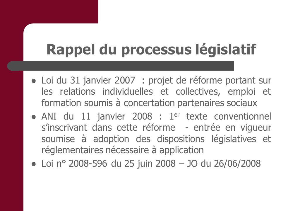 Rappel du processus législatif
