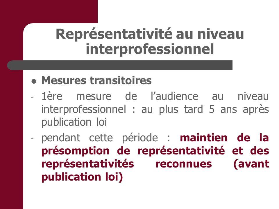 Représentativité au niveau interprofessionnel